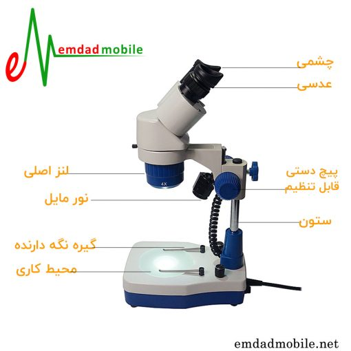 لوپ و میکروسکوپ آنالوگ یاکسون مدل Yaxun AK21